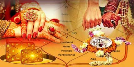Mangal dosha How to check Manglik in horoscope