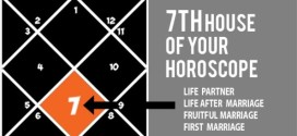 7th house of your horoscope and marriage