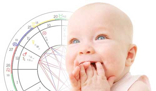 Conceiving with astrology