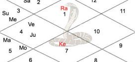 Effective Kaalsarp Dosha Remedies