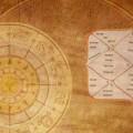 auspicious yogas in horoscope