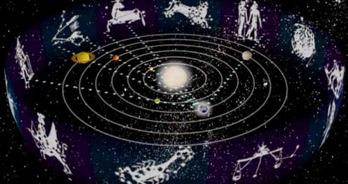 Vedic Astrology by Top and Best Astrologer in India