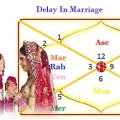 delay-in-marriage
