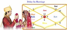 Remedy for delay in marriage for Girl
