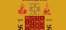Yantra for Financial Gains, Health, Career and Happiness