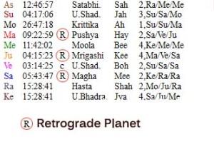 retrograde planet