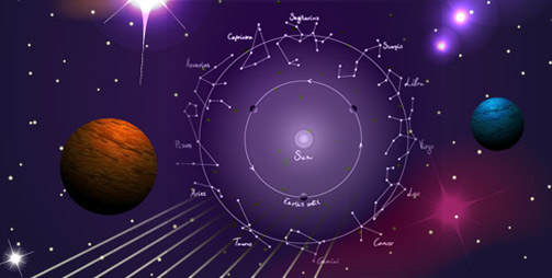 Know more about Badhaka planets in Vedic Astrology