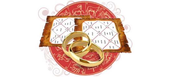 Horoscope Matching  – Gana Koota Explained in Detail