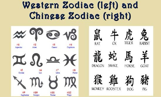 chinese astrology vs western astrology