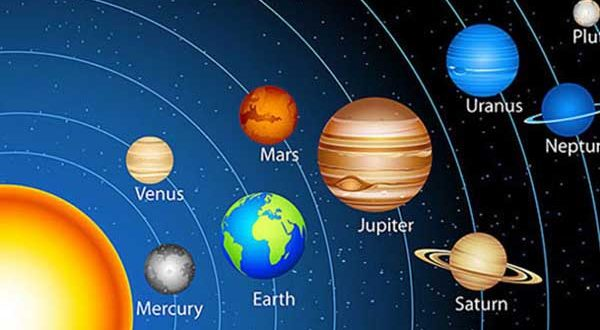 Learn Astrology - Understanding Planets and their Meaning