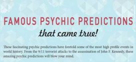 Psychic Predictions that came True – Know These Real Psychic
