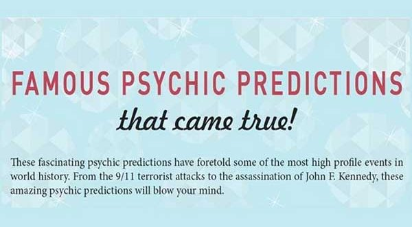 real psychics